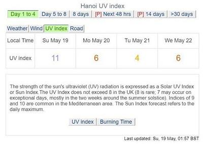 """Tia UV gây ung thư ở mức """"rất nguy hiểm"""", nhiều người dùng kem chống nắng chưa đúng cách"""